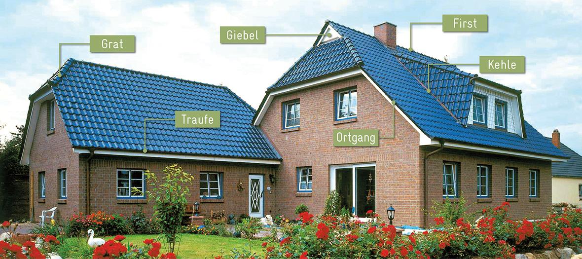 Beliebte Dächer Und Ihre Konstruktionen