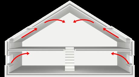 Kondensatbildung am Dachfenster