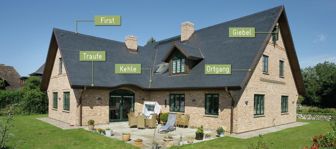 Dachbegriffe erklärt