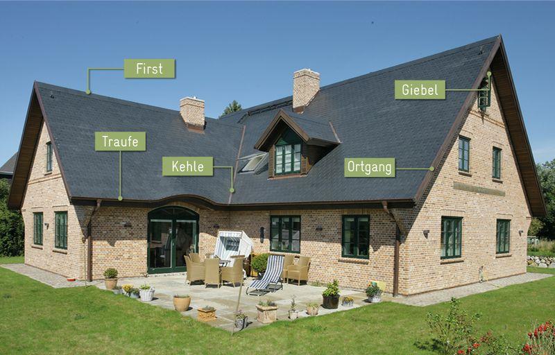 Begriffe rund ums Dach verständlich erklärt