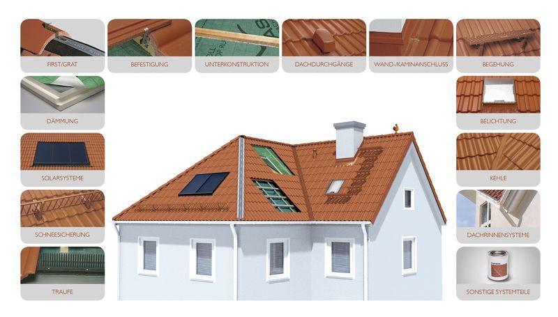 Das ganze Dach aus einer Hand