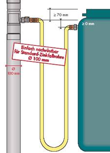 Bekannt Mit Rheinzink Regen sammeln - Regenwassernutzung - Dachentwässerung BD46